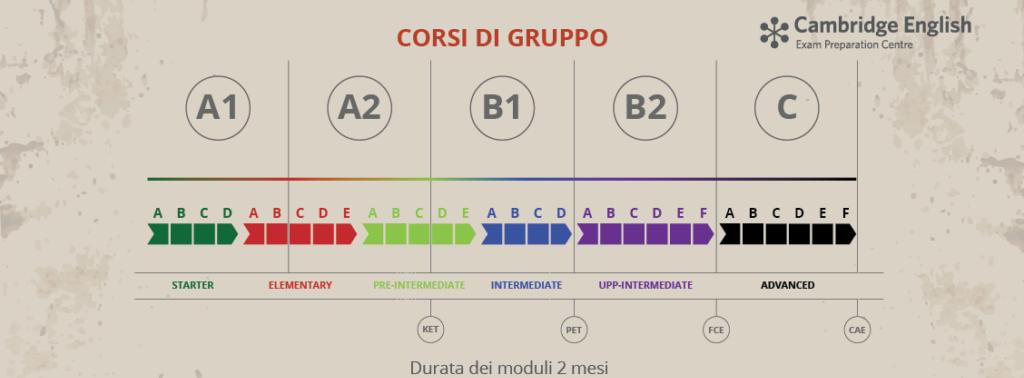 adulti-interno-1024x730